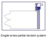 Single-screw Partial Reclaim System